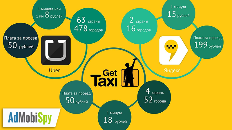 Get Taxi кейс