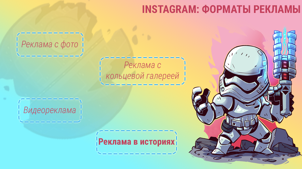 форматы рекламы Instagram