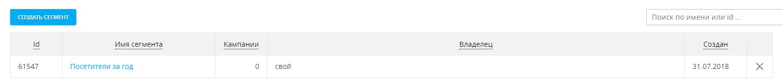 Ремаркетинг по спискам пользователей