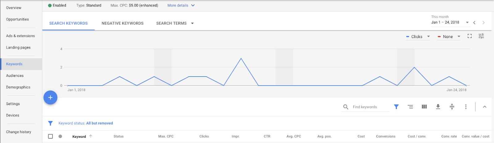 сравнение AdWords и Google Ads