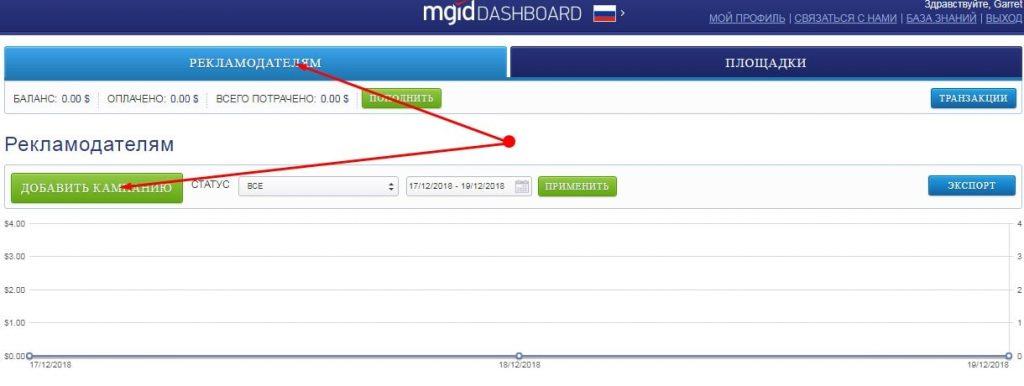 Запуск новой компании в Mgid