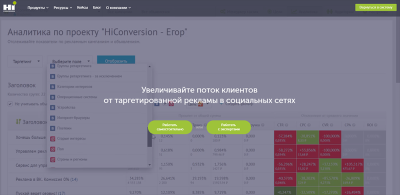 обзор Hiconversion